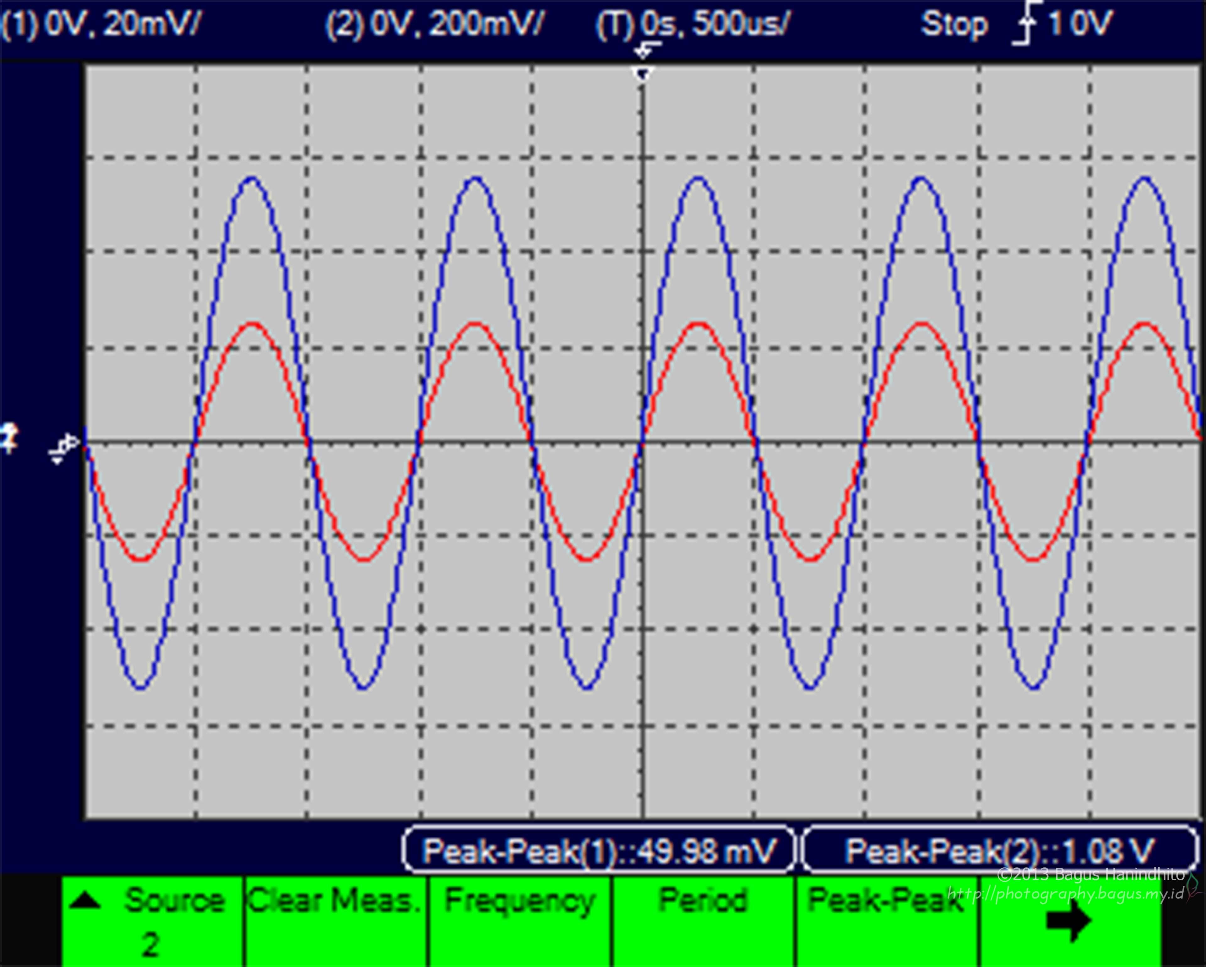Amplifier Multisim Simulation Result